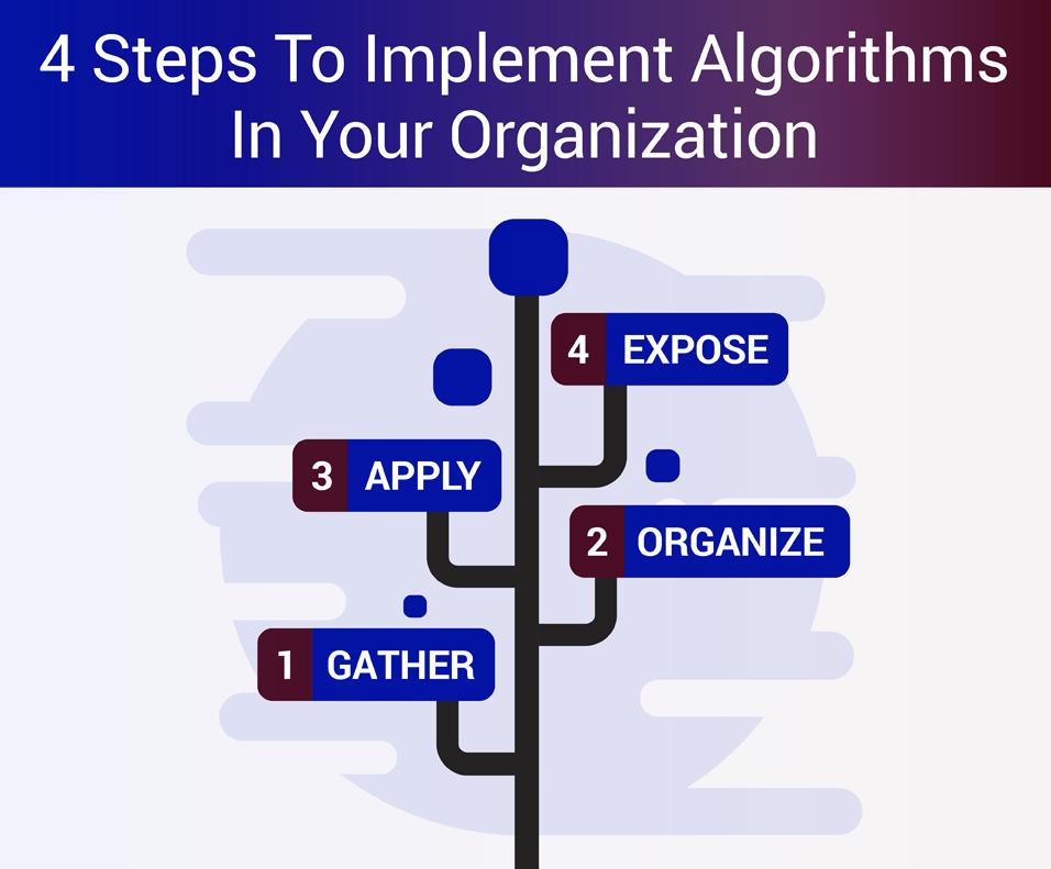 Algorithms_3