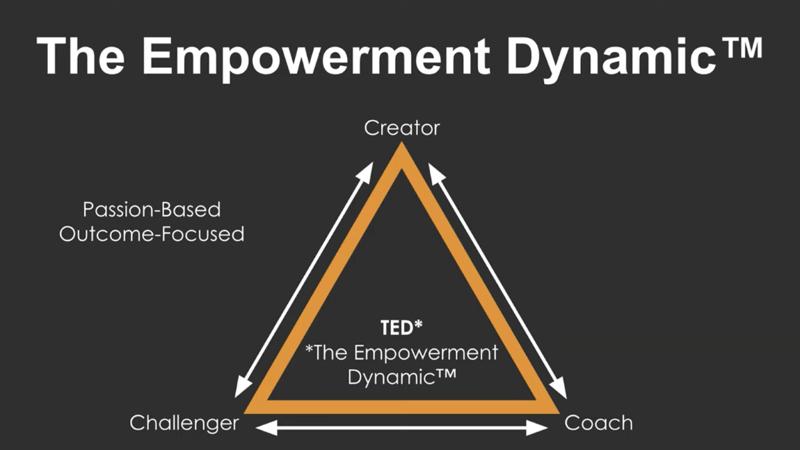 culture of accountability - empowerment dynamic