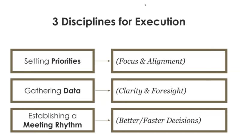 culture of accountability - 3 disciplines