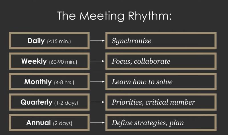 culture of accountability meeting rhythms