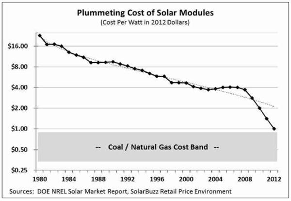 exo_webinar_solar_energy_cost