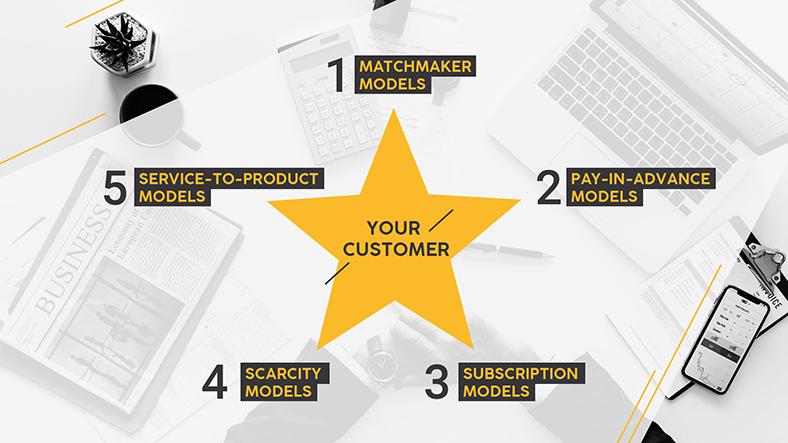 customer-funded models
