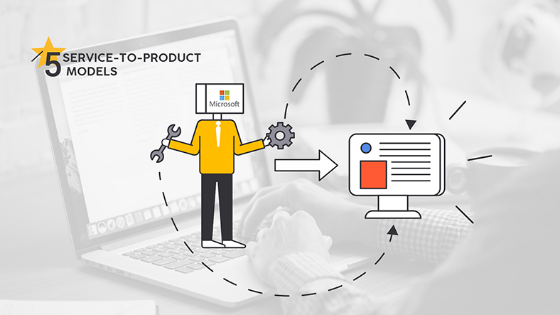 service-to-product models