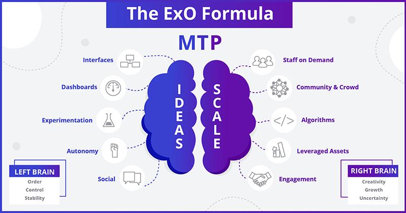EXO-Formula