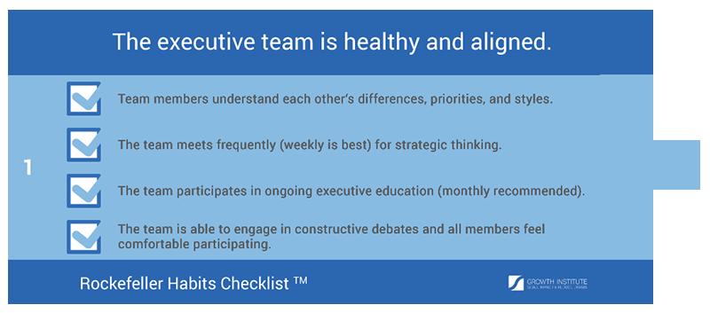 GI_Execution_Rockefeller-Habits-ChecklistTM_Infographics_CUT-1
