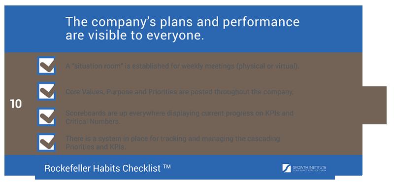 GI_Execution_Rockefeller-Habits-ChecklistTM_Infographics_CUT-10