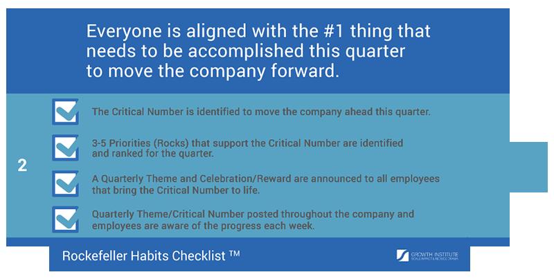 GI_Execution_Rockefeller-Habits-ChecklistTM_Infographics_CUT-2