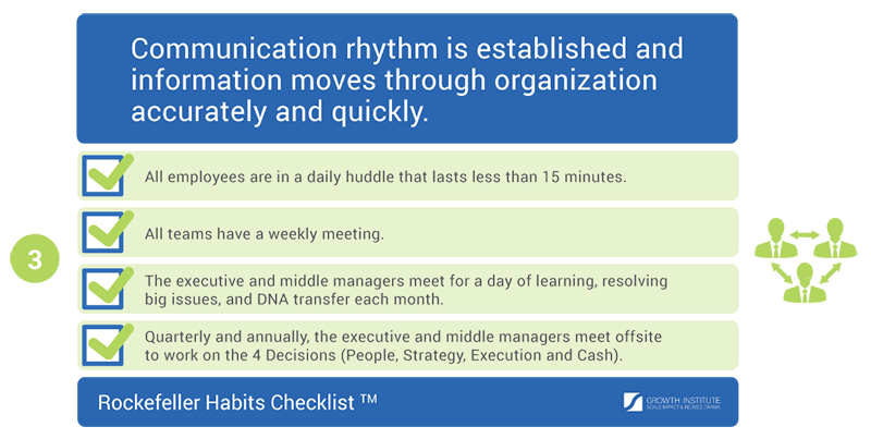 GI_Execution_Rockefeller-Habits-ChecklistTM_Infographics_CUT-3