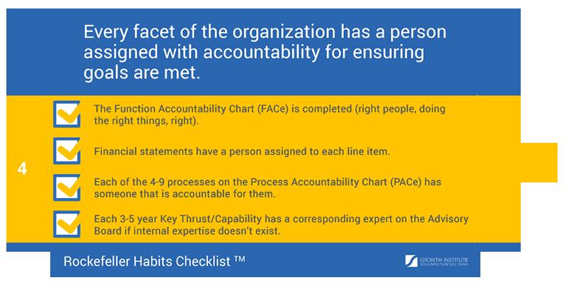 GI_Execution_Rockefeller-Habits-ChecklistTM_Infographics_CUT-4