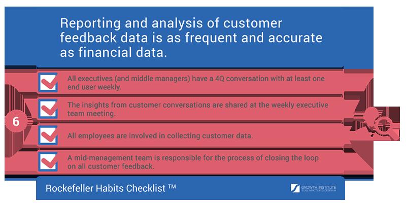 GI_Execution_Rockefeller-Habits-ChecklistTM_Infographics_CUT-6