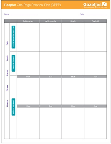 One-Page Personal Plan – Checklist Download