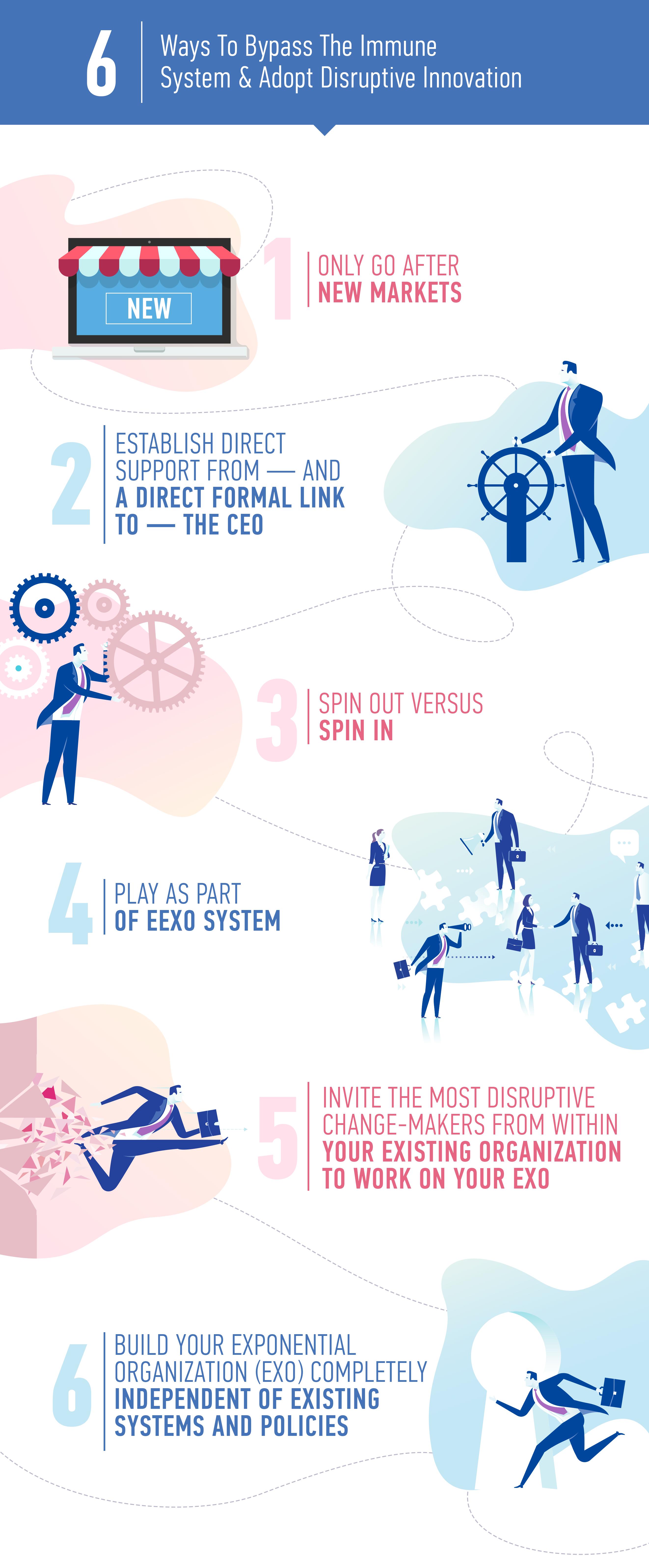 6 Ways To Bypass FINAL