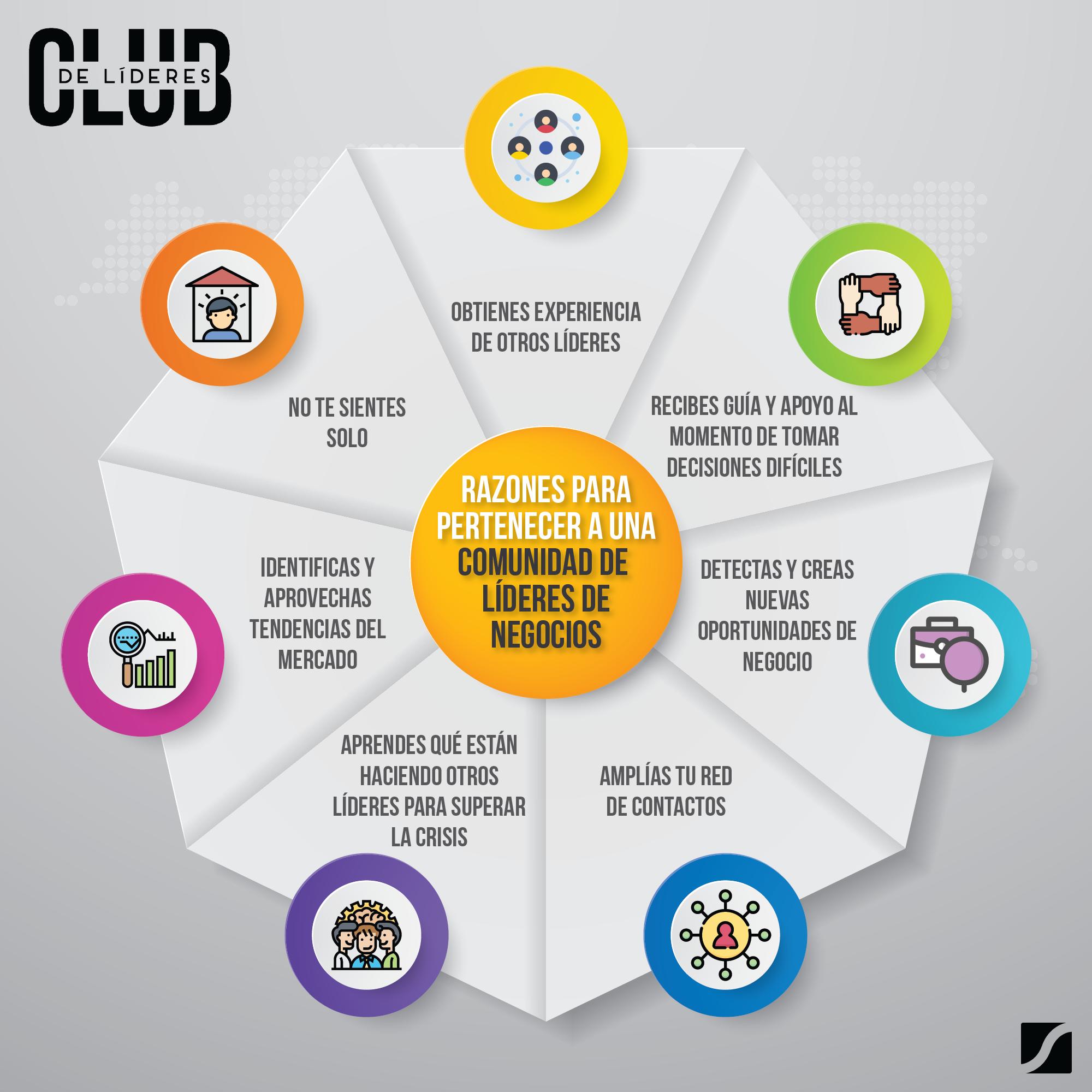 Razones para pertenecer a una comunidad de lideres de negocios_Razones para pertenecer a una comunidad empresarial