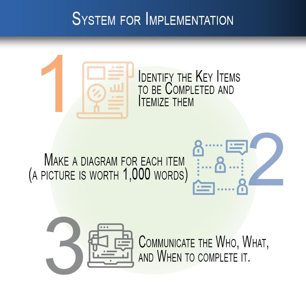 System For Implementation