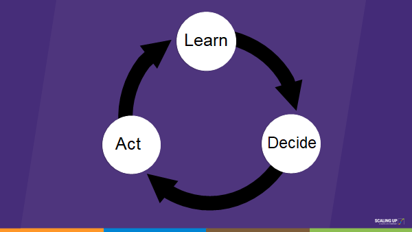 the learn, act, decide loop helps you scale faster