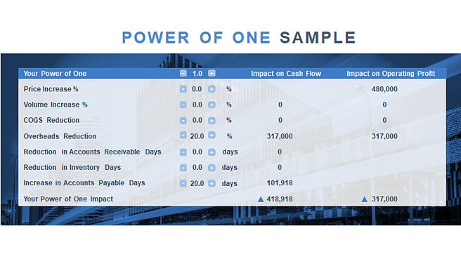 power of one sample sheet
