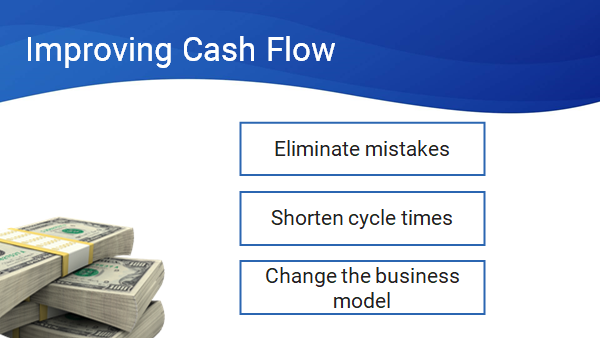 3 steps to improve cash flow