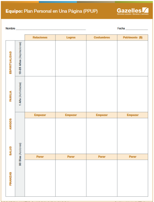 plan personal de una pagina