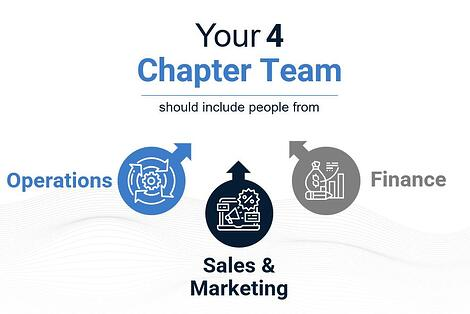 your 4 chapter team should include